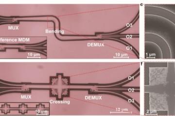 我国科学家给芯片上光子加车道打破大规模集成瓶颈