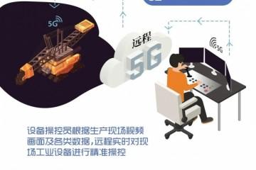 5G+工业互联网首批重点行业和应用场景发布